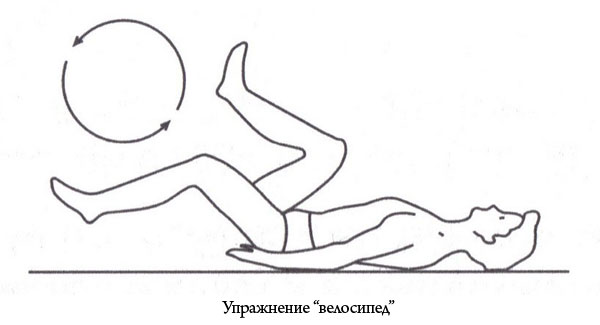 упражнение велосипед