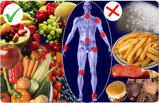 полезные и вредные продукты при артрозе