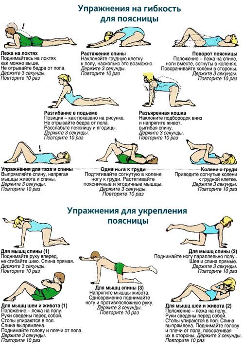 Гимнастика при поясничном остеохондрозе
