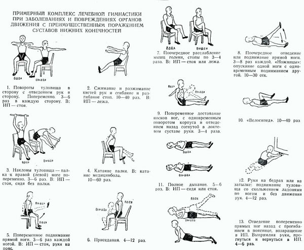 Изображение - Упражнения для суставов при артрозе lfk_doma_23-mini