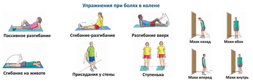 ЛФК при артрозе коленного сустава: комплекс упражнений от врача