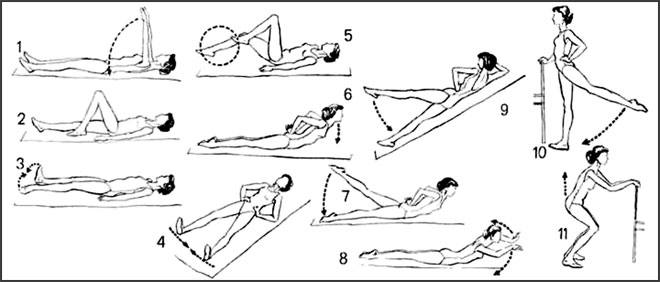 гимнастика при гонартрозе 1 степени