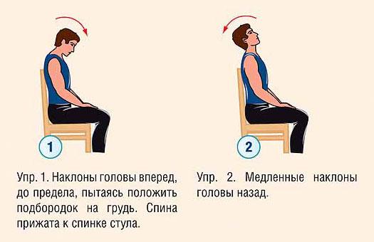 упражнение из блока 2