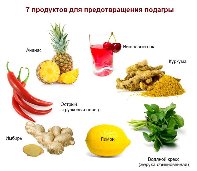 семь продуктов, которые предупреждают подагру