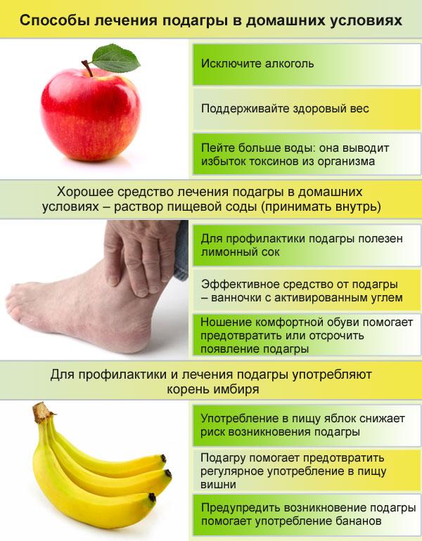 Лечение подагры в домашних условиях: диета, народные средства, массаж