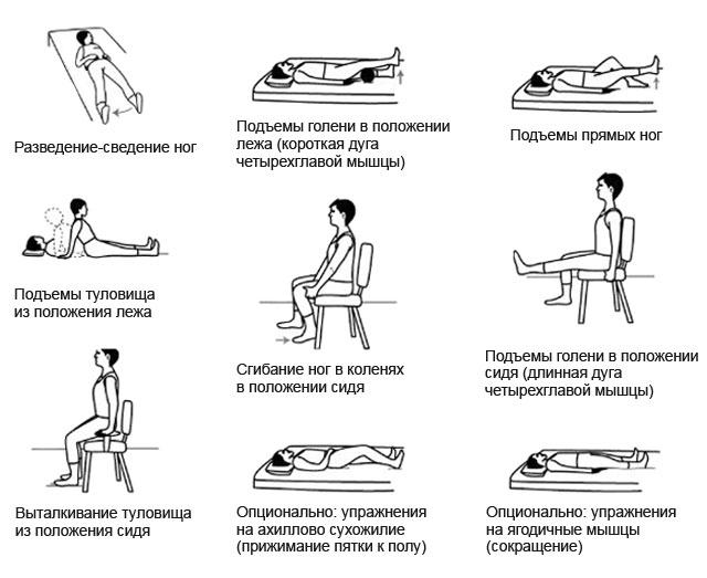 упражнения при контрактуре голеностопного сустава фото