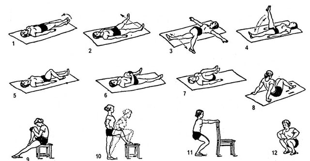 тренировка мышц для их укрепления и восстановление объема движений в суставах