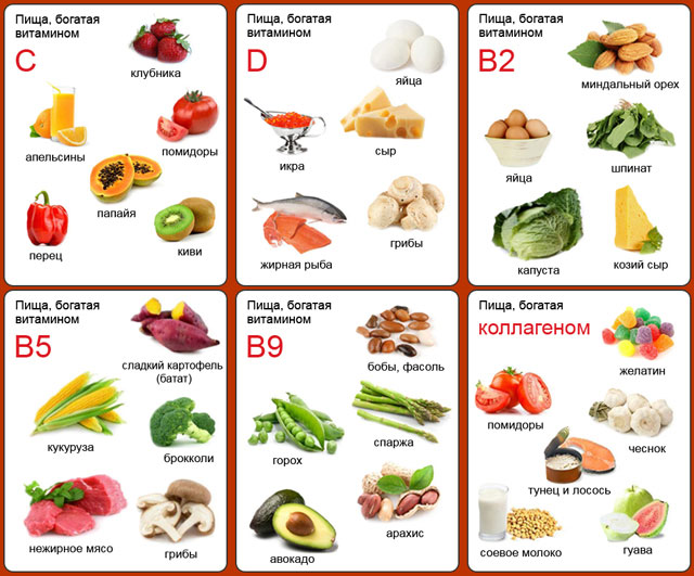 продукты с содержанием витаминов (C, D, B2, B5, B9) и коллагена