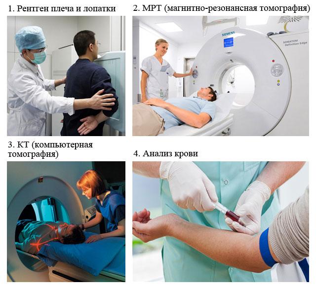 методы диагностики заболевания