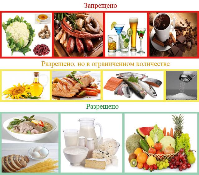 Лечение подагры народными средствами: компрессы, настойки, отвары, диета