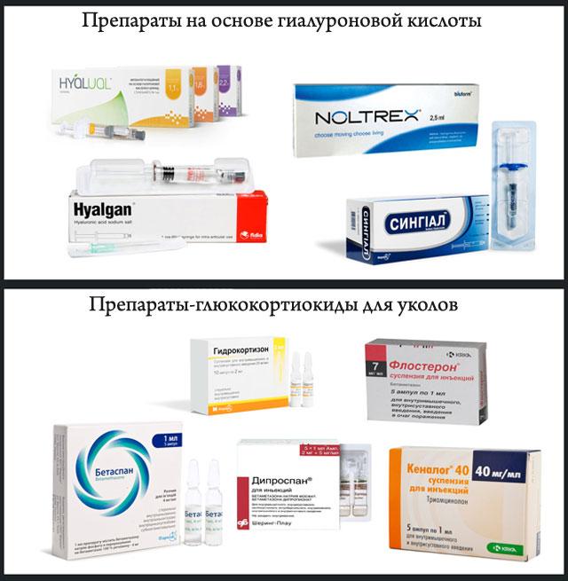 лекарства для внутрисуставного введения